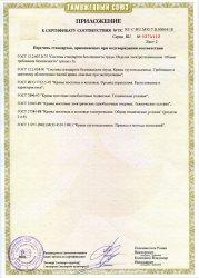 приложение к сертификату2