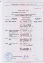 ТО и ремонт транспортных средств, машин и оборудования стр.1